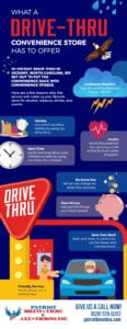 What a Drive-Thru Convenience Store Has to Offer [infographic]